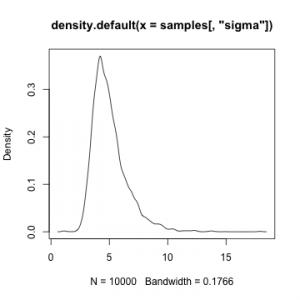 plot of chunk minimal-example
