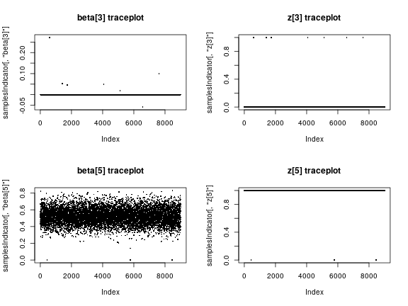 Variable selection in NIMBLE using reversible jump MCMC